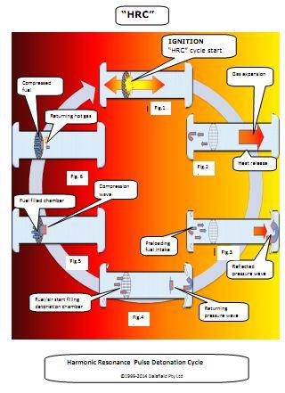 HRC Diagram